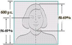写真中の顔の位置の指示内容