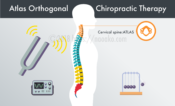 Atlas Orthogonal Chiropractic Therapy