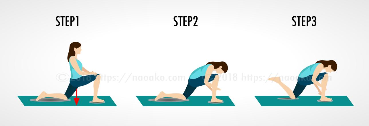 大腿直筋と腸腰筋の効果的なリリース方法