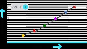 通院パターン1