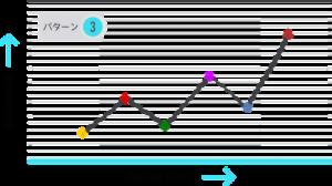 通院パターン3
