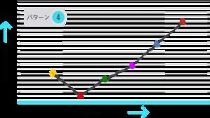 通院パターン4
