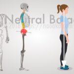 豊中市で反り腰の改善・矯正整体ならNAKO腰痛研究所!